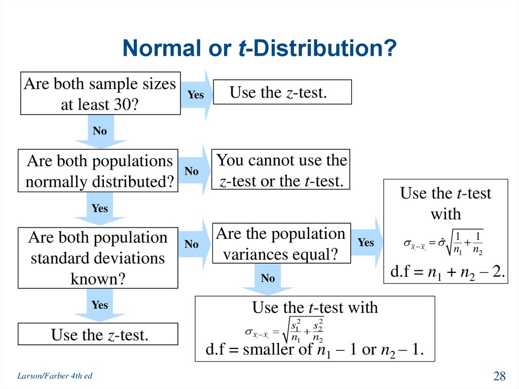 Normal or t-Distribution?