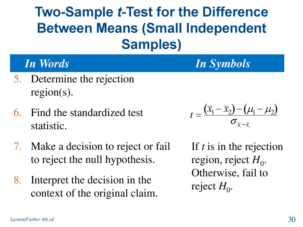 Two-Sample t-Test for the Difference Between Means (Small Independent Samples)