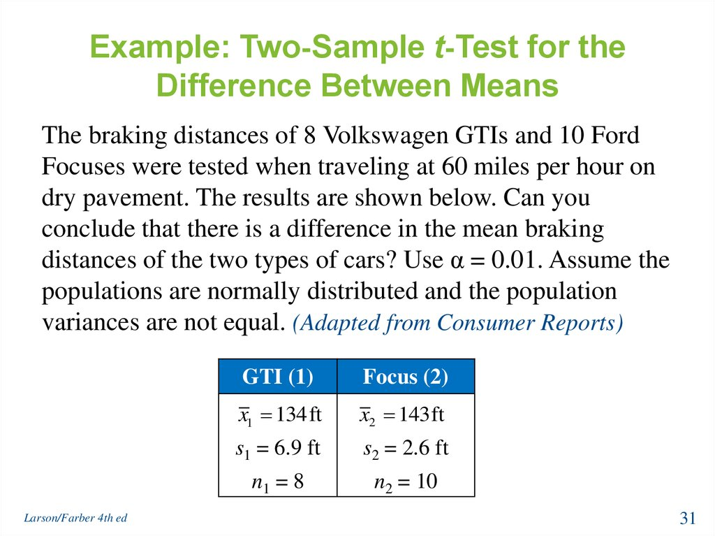 Example: Two-Sample t-Test for the Difference Between Means