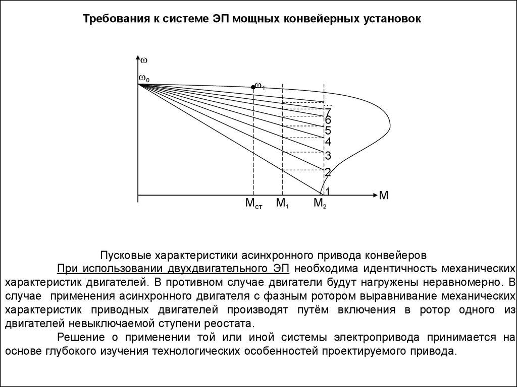 Характеристика конвейеров номера элеваторов отопления для системы