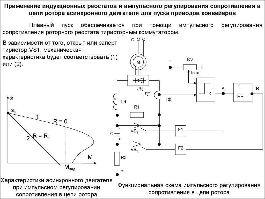 Правила запуска конвейеров какой расход топлива у фольксваген транспортер 2