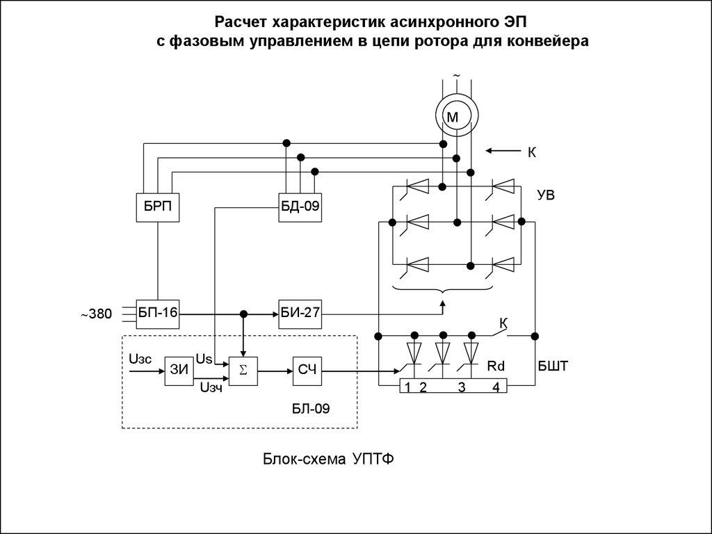 Конвейера ленточные конструктивные особенности приводное устройство ленточных конвейеров