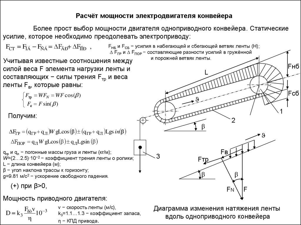 Максимальный наклон конвейера синхронизирующий транспортер