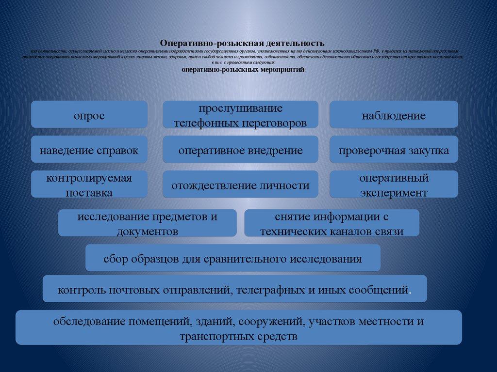 Понятие Реализации Результатов Орд И Её Содержание Шпаргалка