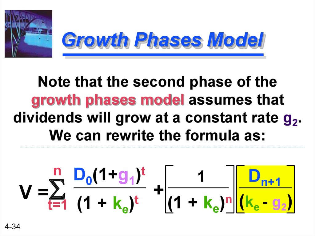 Growth Phases Model
