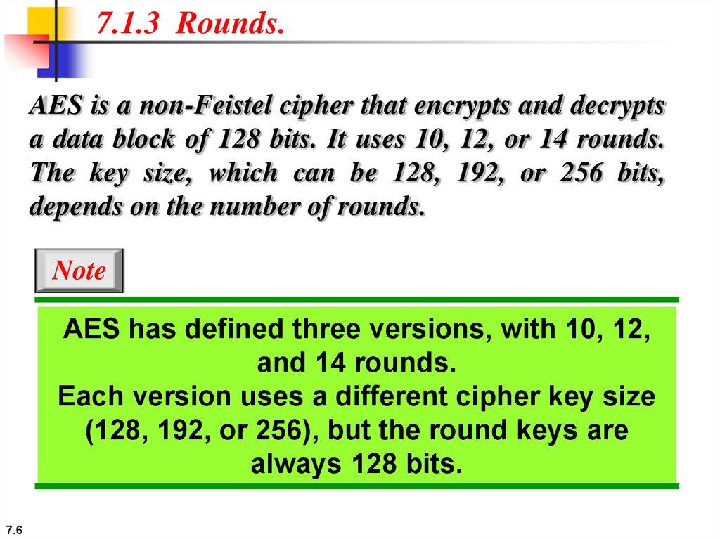 Advanced Encryption Standard - презентация онлайн