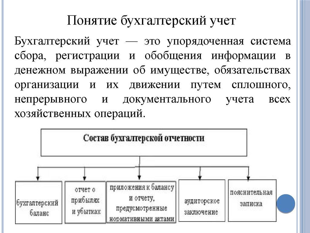 Шпаргалка бухгалтерский учет в системе управления организацией