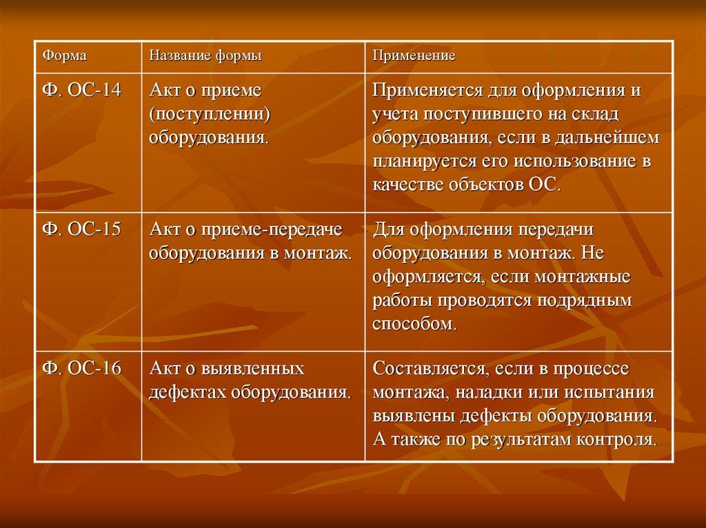 download Императорский Российский исторический музей. Указатель