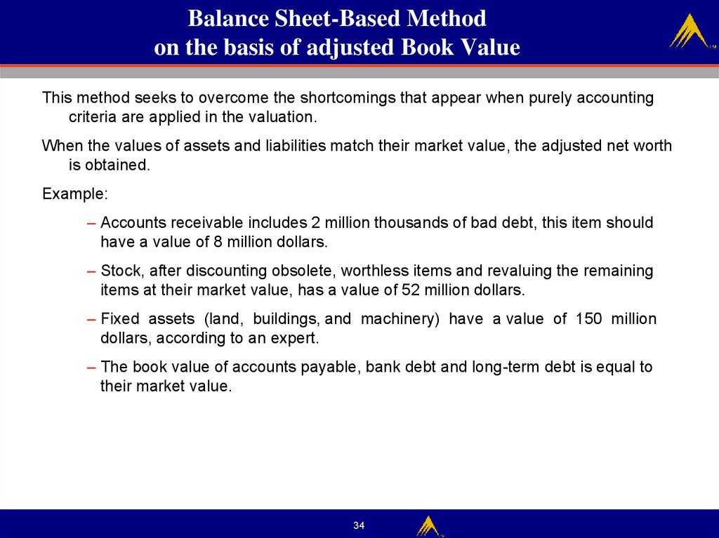 Balance Sheet-Based Method on the basis of adjusted Book Value