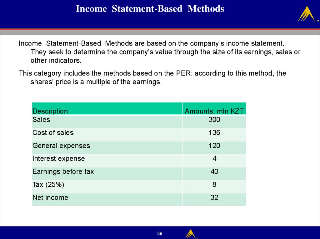 Income Statement-Based Methods