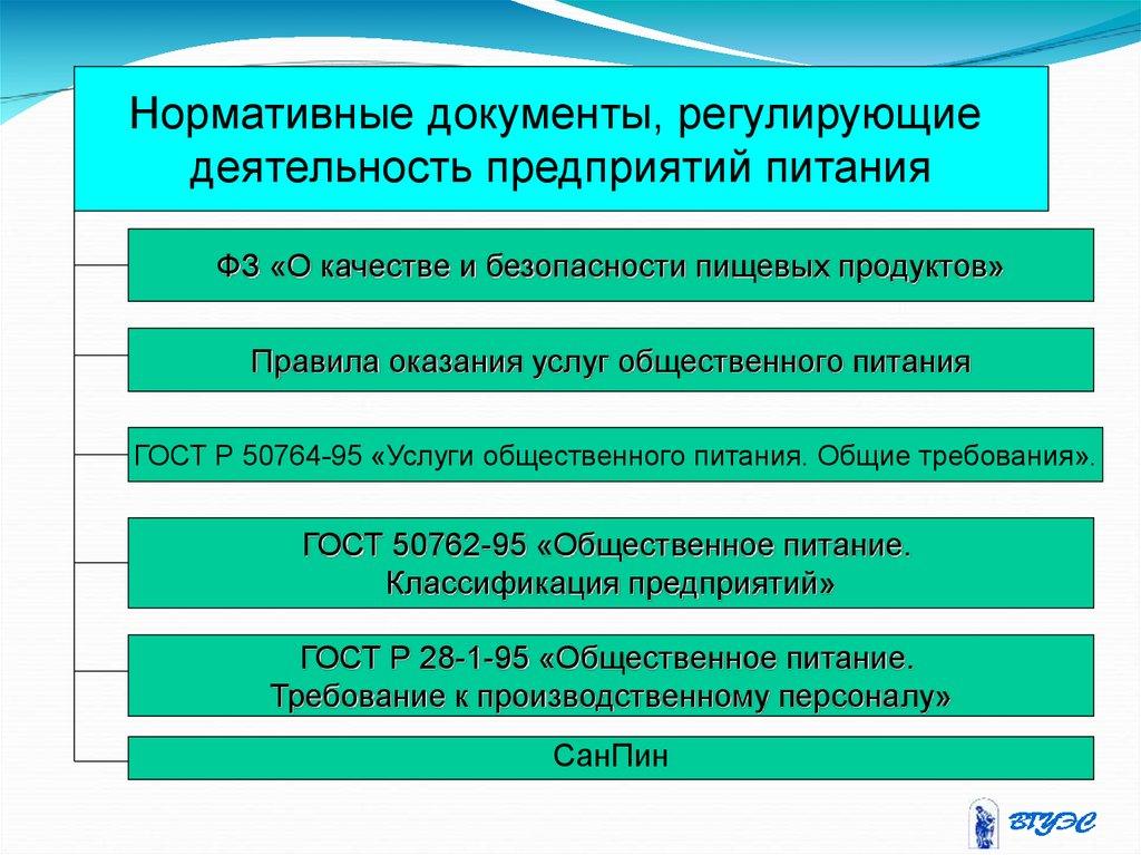 Договор с ип на оказание услуг ндс