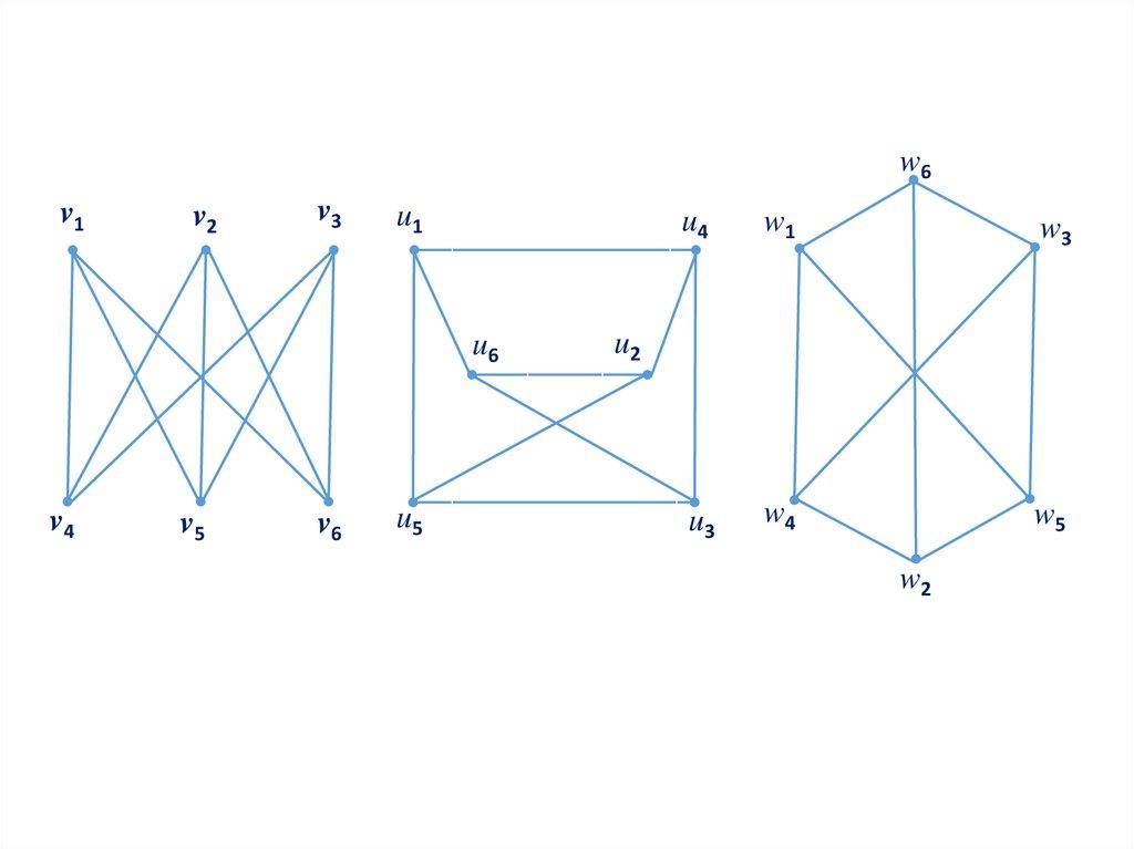 Графы. Основные определения - презентация онлайн
