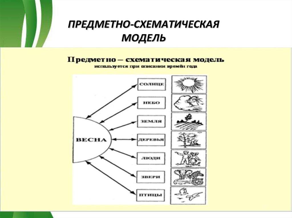 Картинки моделей по экологии