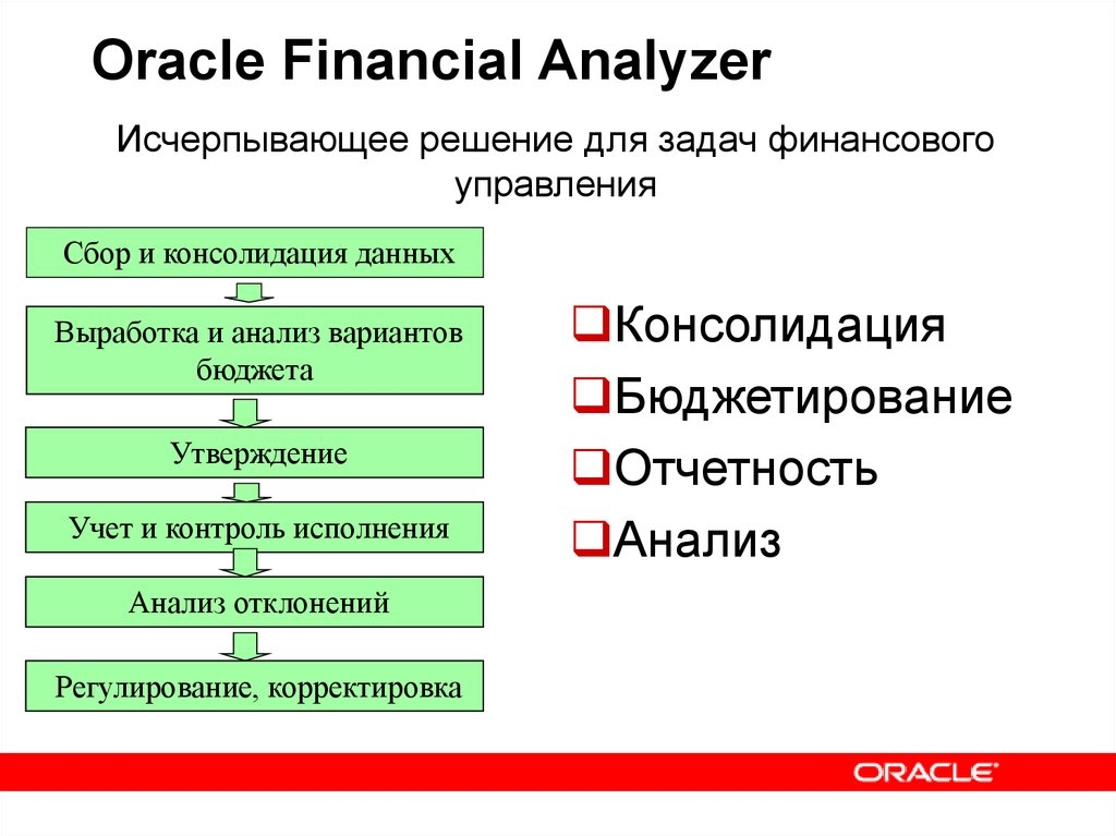 financial analysis of oracle corp This page shows the analysis and historical valuations of symbol - oracle corp in pe ratio, ps ratio and dividend yield.
