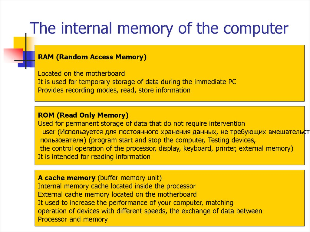 The internal memory of the computer