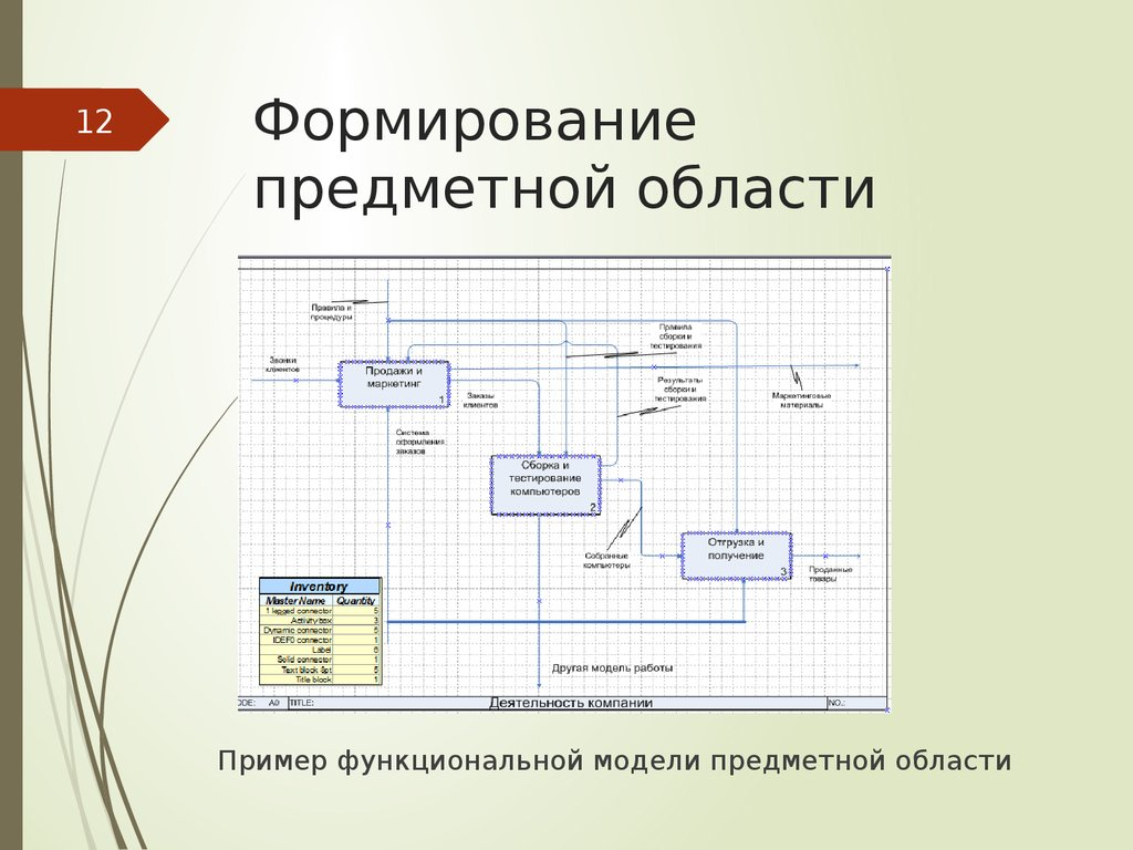 предметная область картинки для презентации подземном