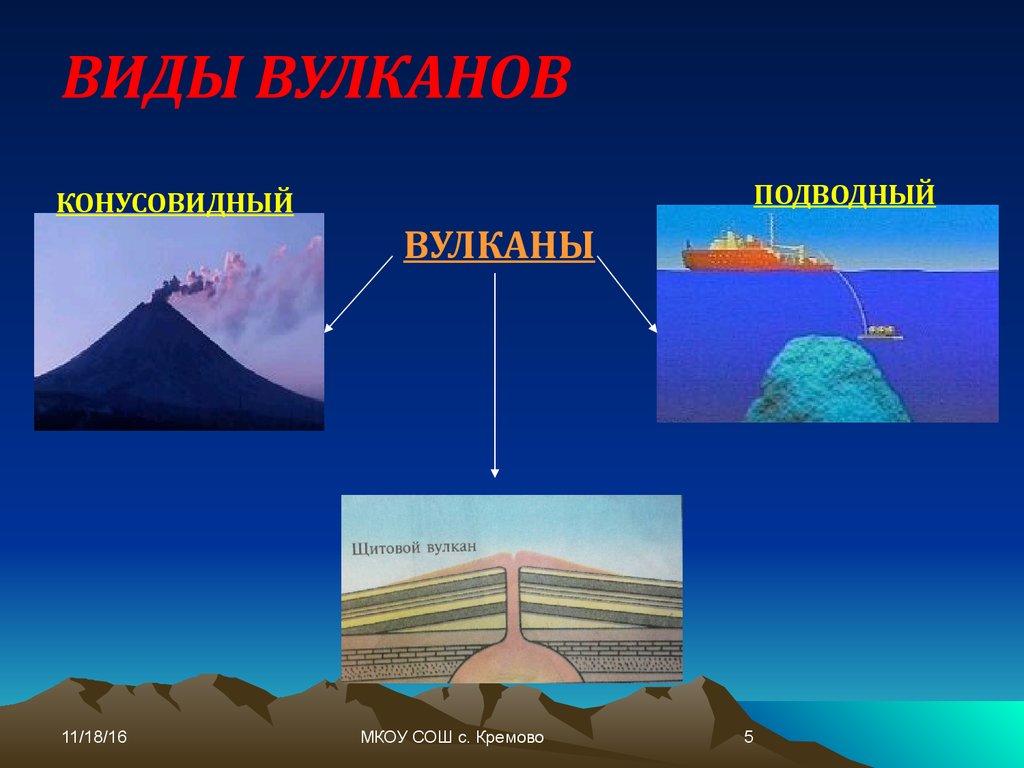 какой из перечисленных вулканов