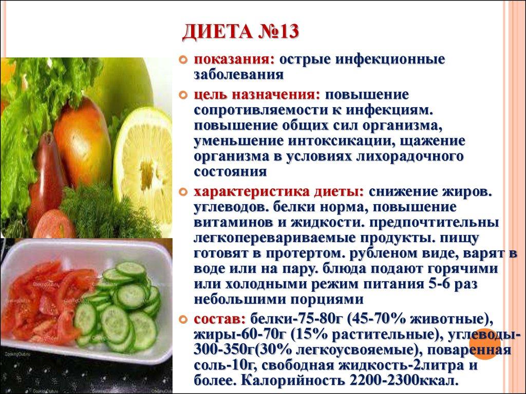 Питание Больных Диеты Столы. Лечебные столы (диеты) № 1-15 по Певзнеру: таблицы продуктов и режим питания