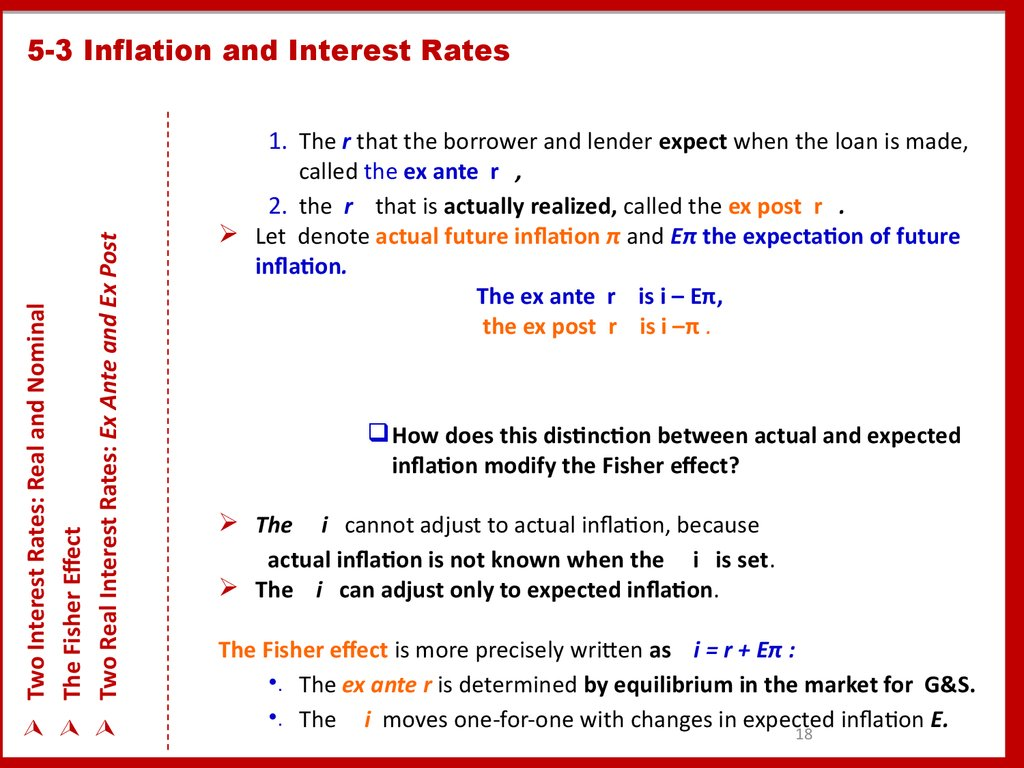 5-3 Inflation and Interest Rates