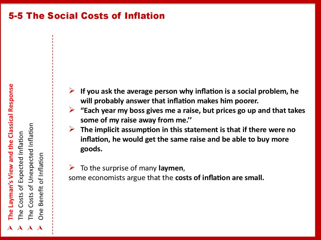 5-5 The Social Costs of Inflation