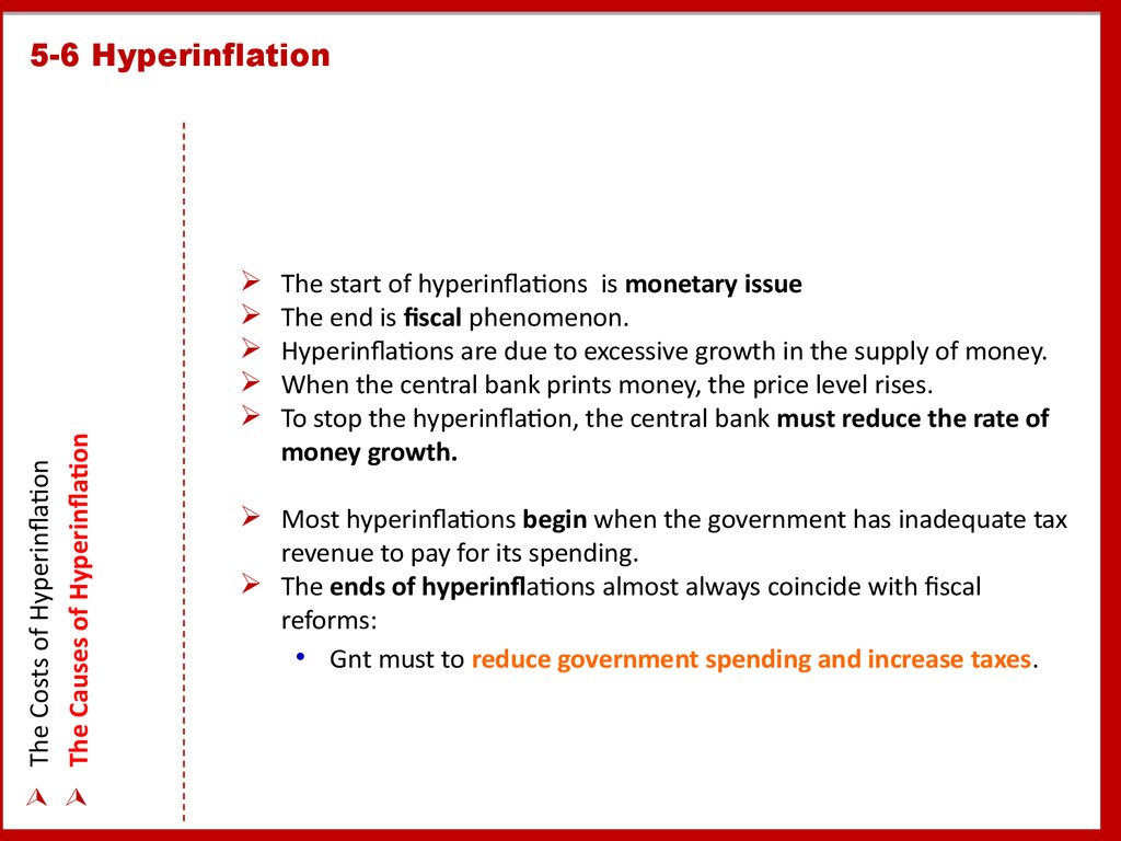 5-6 Hyperinflation