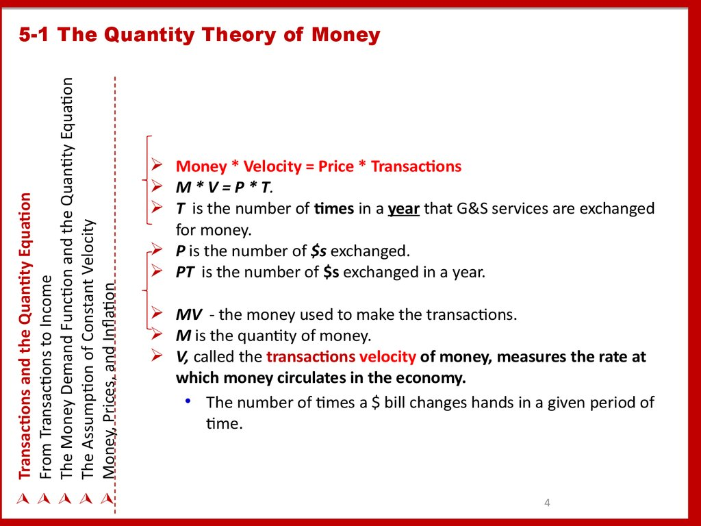 5-1 The Quantity Theory of Money