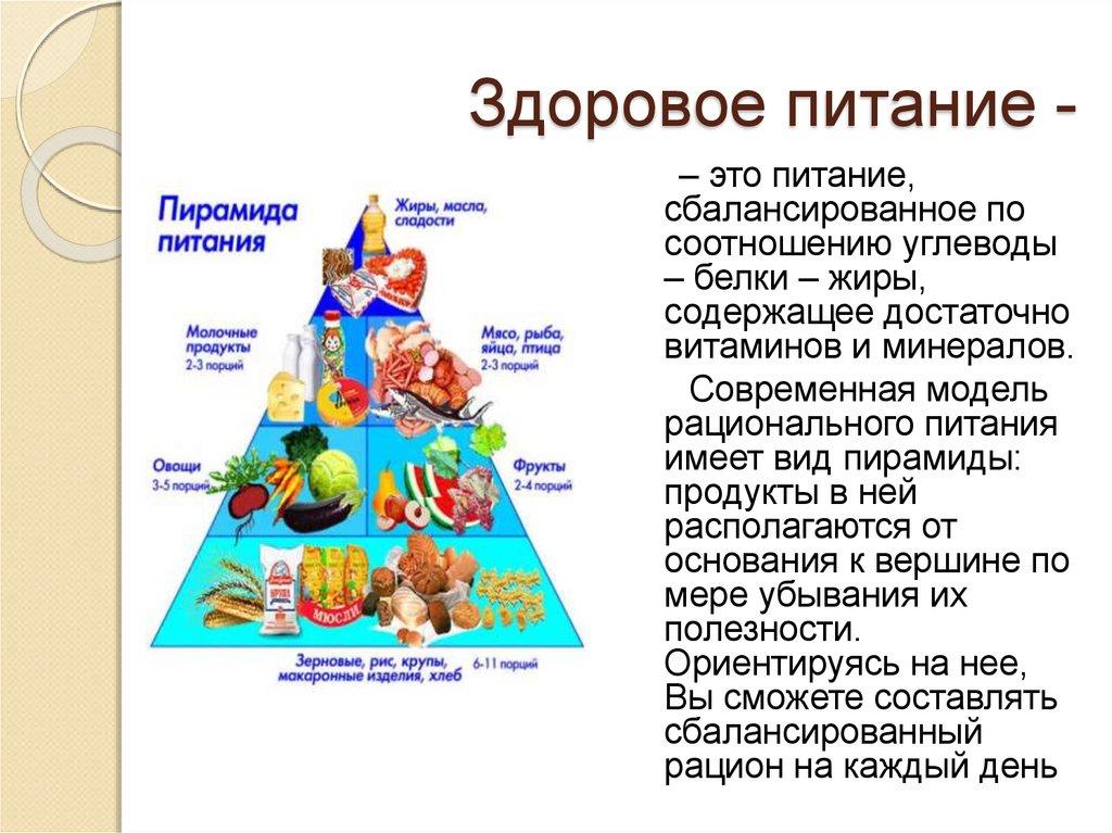 Здоровое питание гигиена d