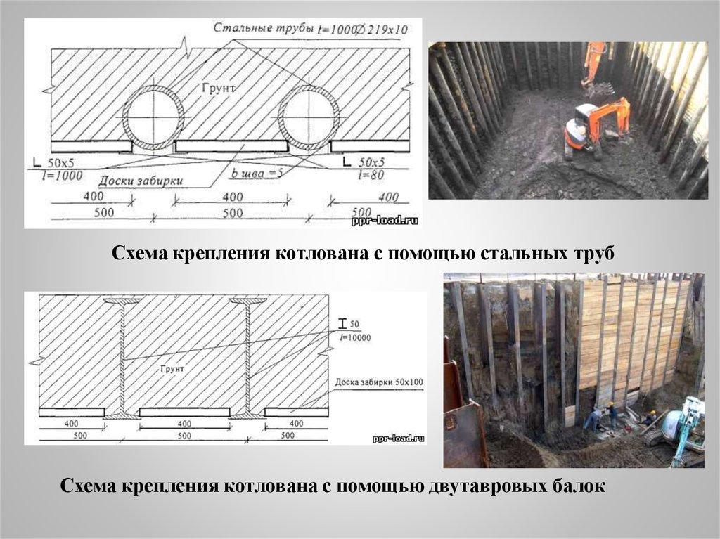 Исполнительная документация в строительствеэто