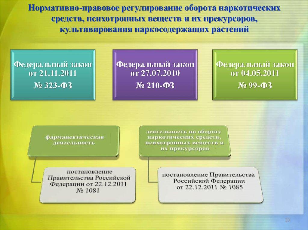порядок назначения и выплаты пенсий курсовые