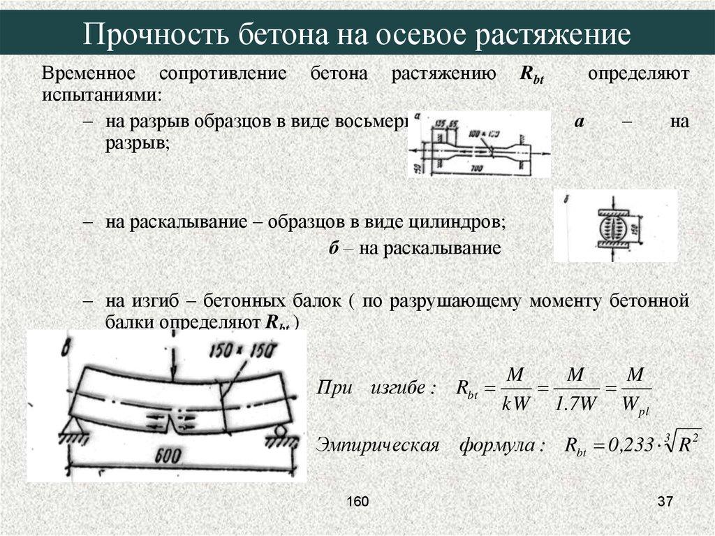 Осевое растяжение бетона требование к температуре бетонной смеси