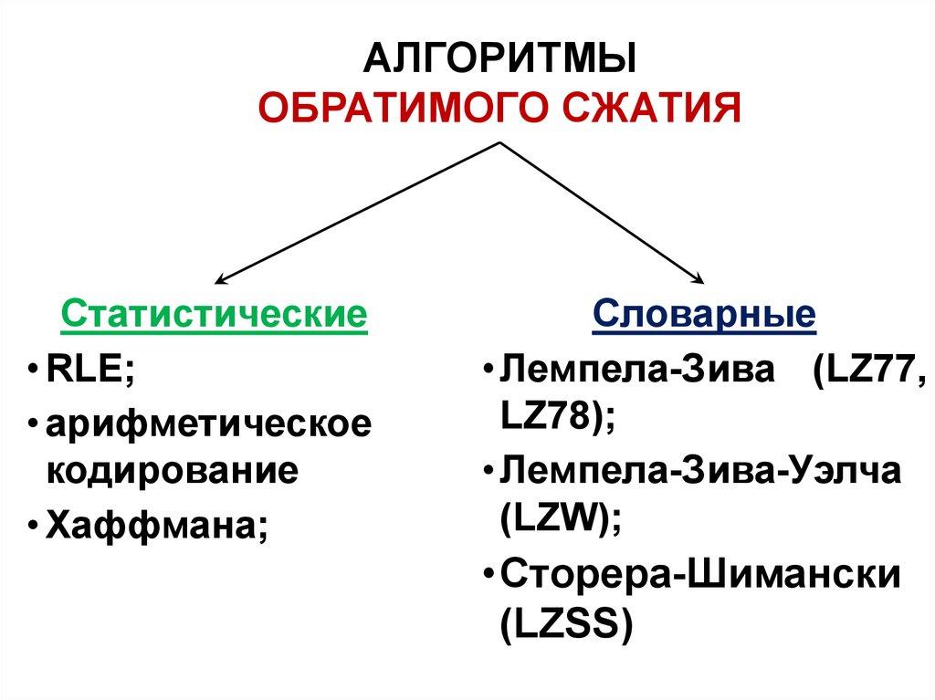 pdf El