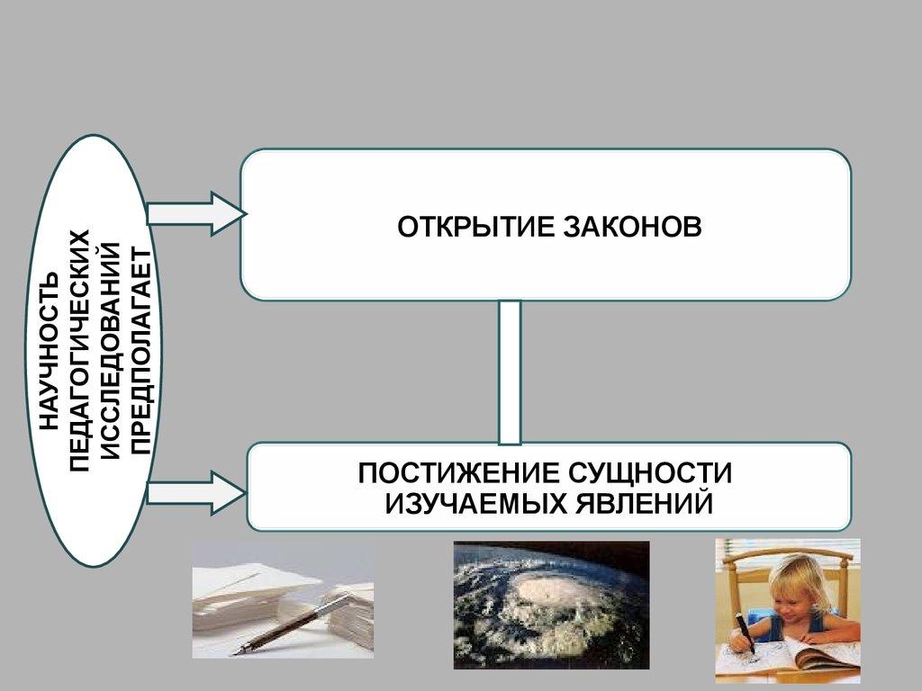 методологическая проблема юридической ответственности реферат