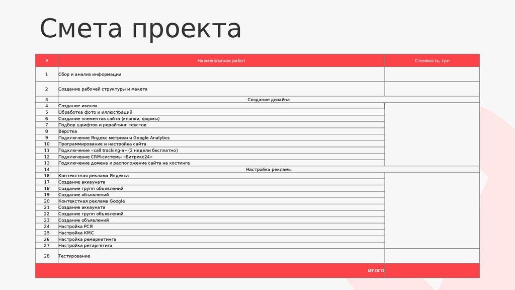 Смета на продвижение сайта пример python django создание первого сайта