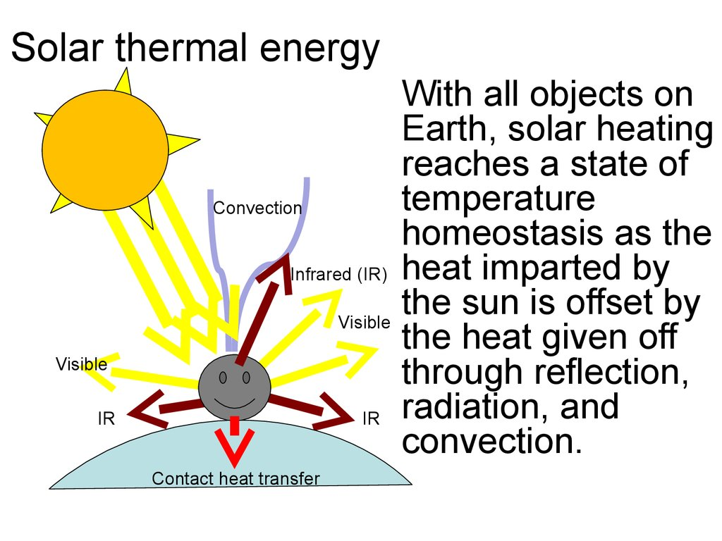 lecture # 7 solar thermal energy 1. low potential heat - online