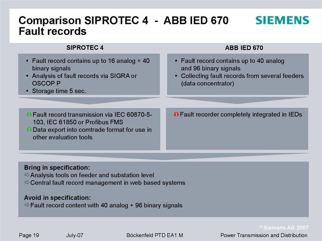 Siemens-Siprotec 4 vs ABB 670 Comparisonl  Power