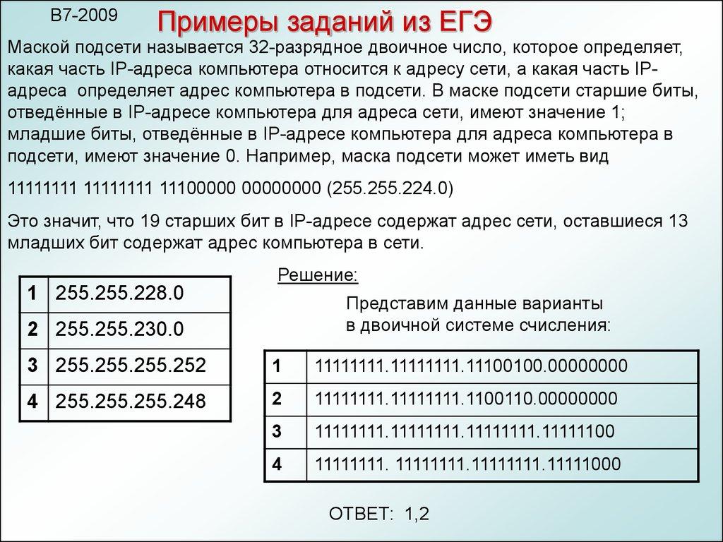 255.255.255.255 маска сети