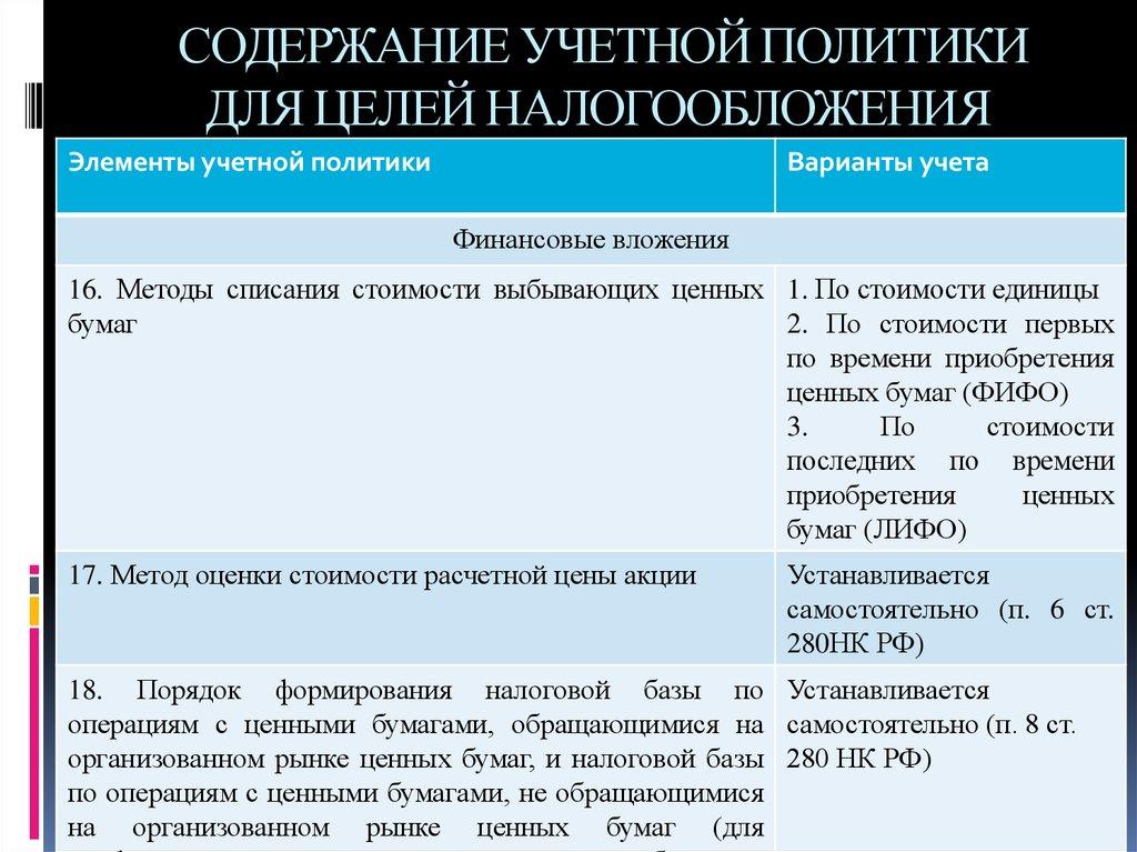 учетная политика организации. шпаргалки