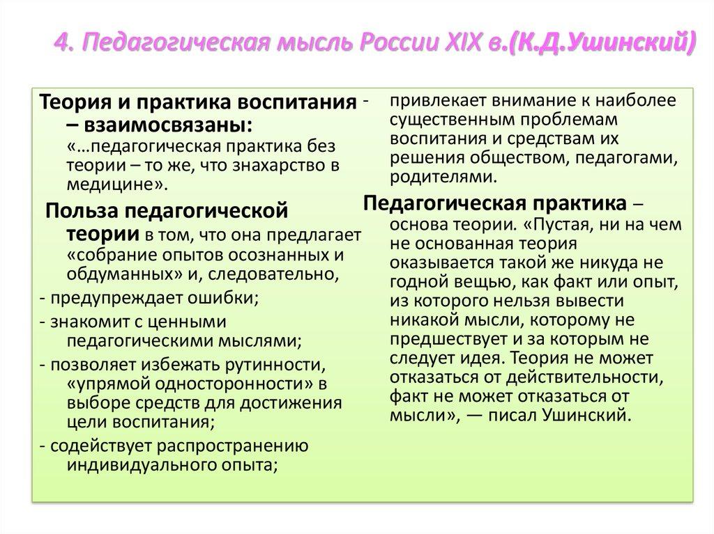 Шпаргалка Воспитание И Педагогическая Мысль 19 Века В России. К.д.ушинский