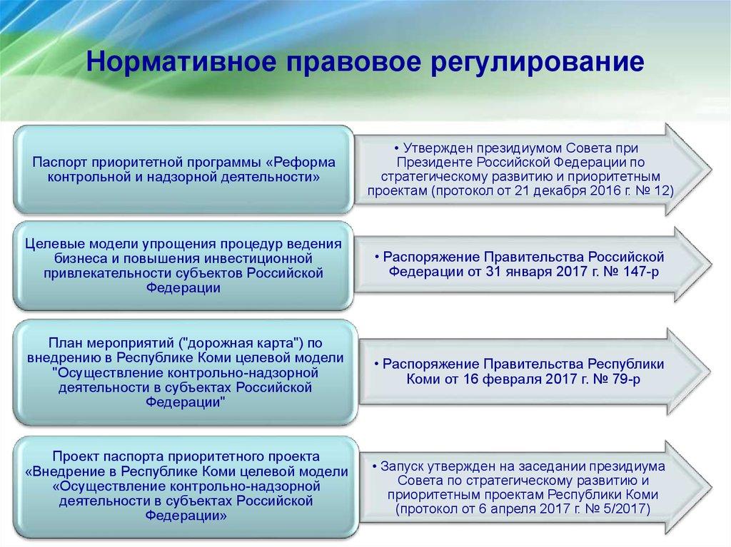 Рф.шпаргалка предприятий нормативно-правовая оценки база в