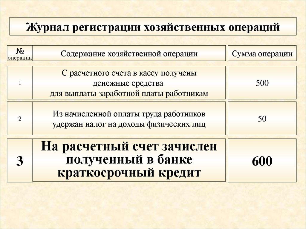 Причинами векселей выданных являются получение банковских кредитов.