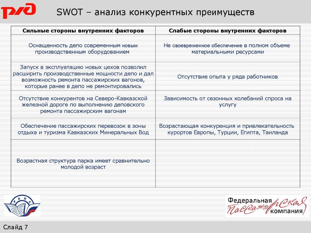 Бизнес планы на кавказе финансовые коэффициенты бизнес плана