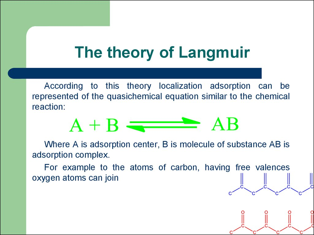 The theory of Langmuir