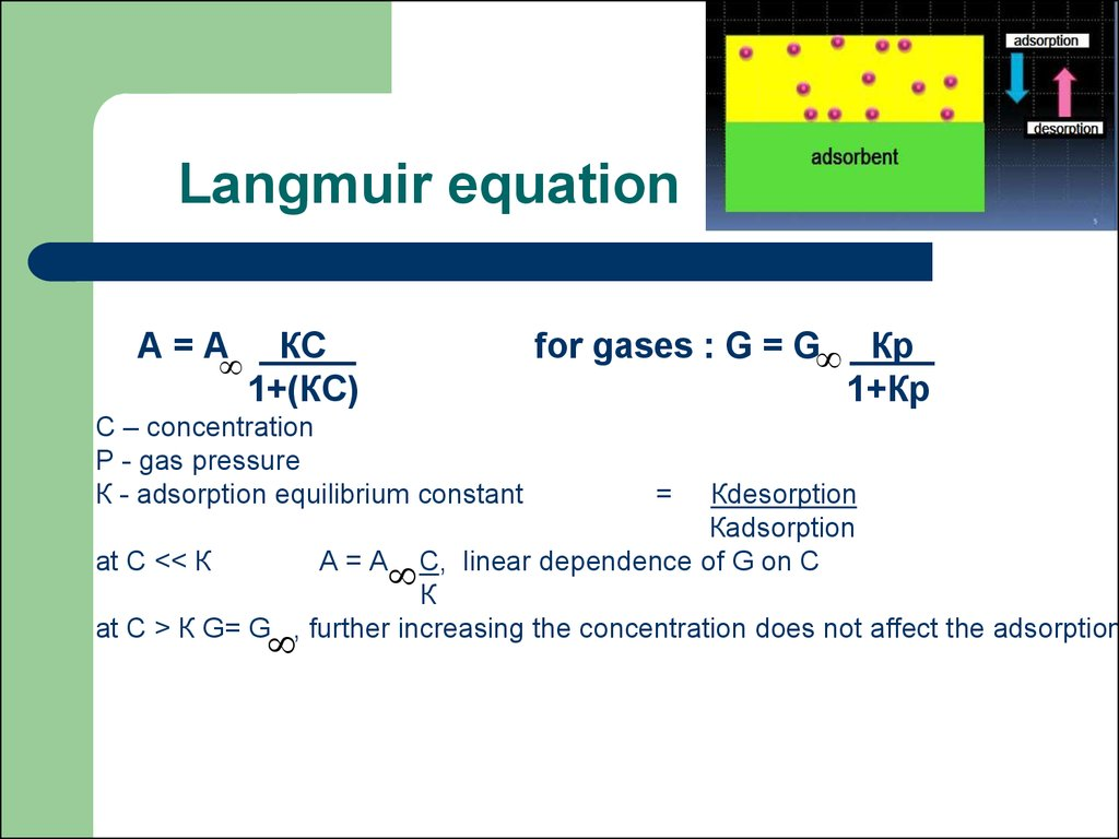 Langmuir equation
