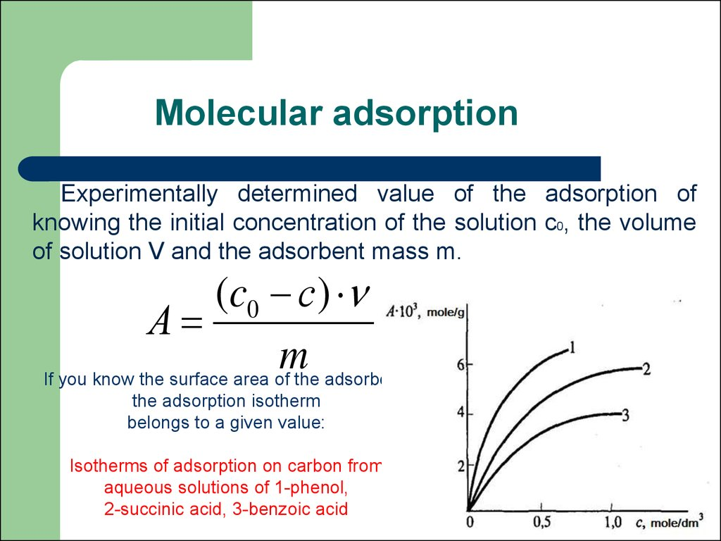 Molecular adsorption