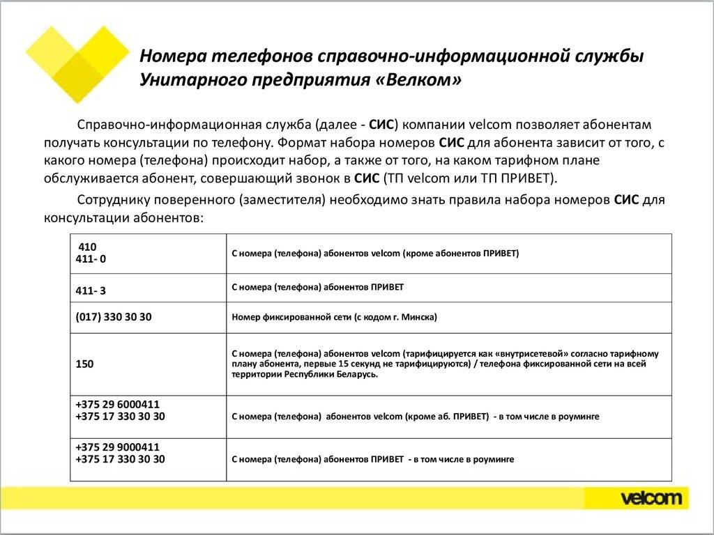 Справочник городских телефонов минск