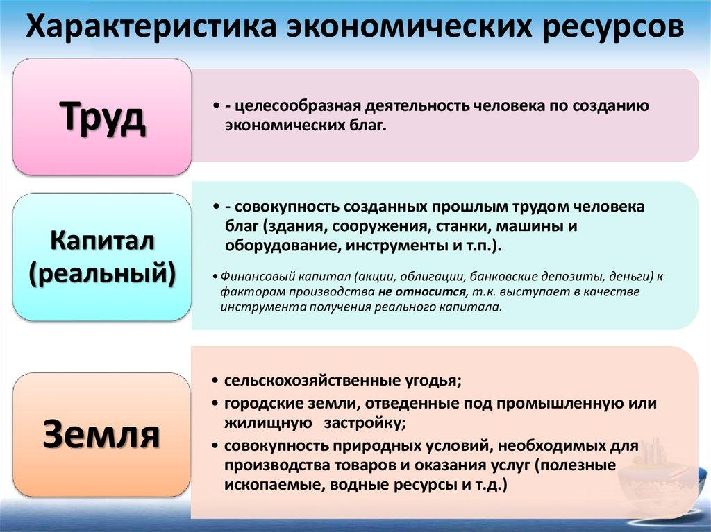 Cad Frameworks: Principles