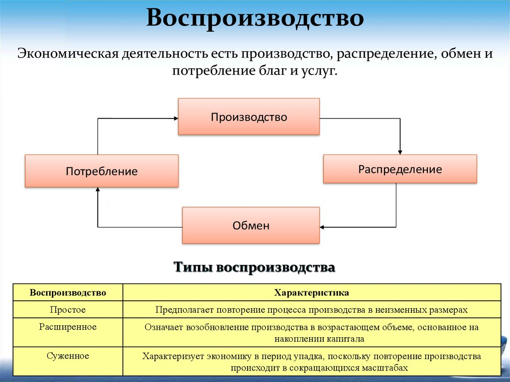 3 Einführung: Methoden und Werkzeuge 2000