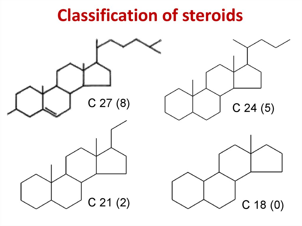 Classification of steroids