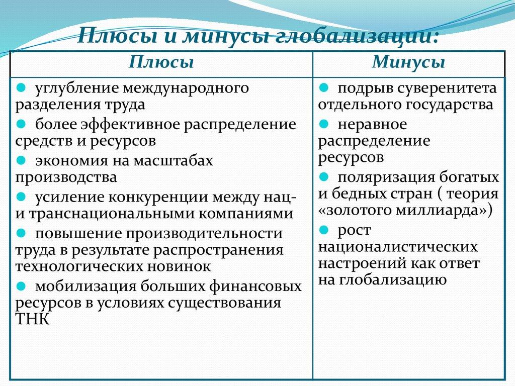 многонациональность в россии плюсы и минусы каталоге