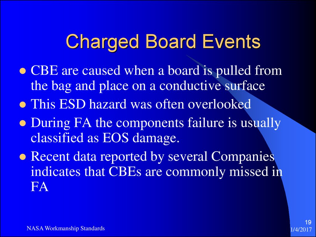 Charged Board Events